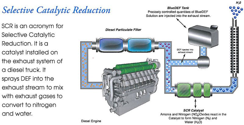scr-vs-egr-selective-catalytic-reduction-def.jpg